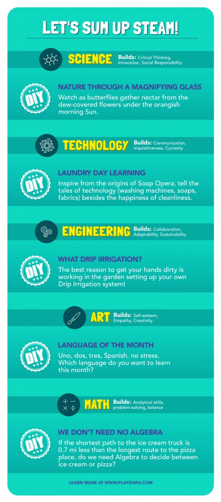 STEM-Infographic-DIY-STEM-Activities-for-kids